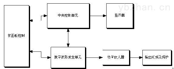 低频信号发生器原理图