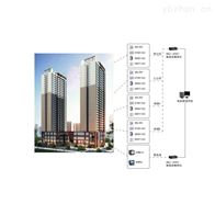 Acrel-3000WEB安科瑞企业用电监管电能管理系统