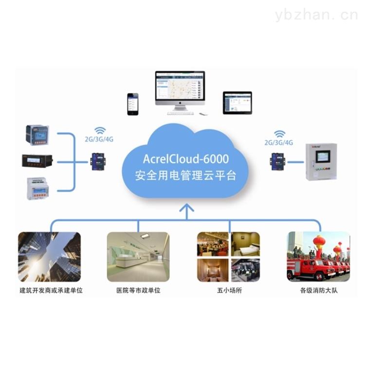 安全用电管理云平台消防火灾监控系统
