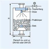 进口TECHAP废气清洗器SL3K … SL11K系列