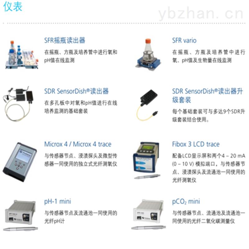 生物技术与制药业传感器