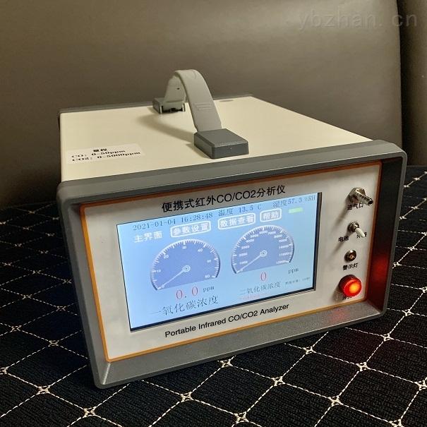 红外CO2分析仪类型