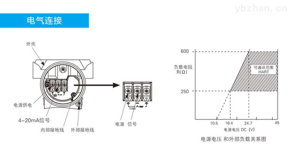 电容式差压变送器电气连接