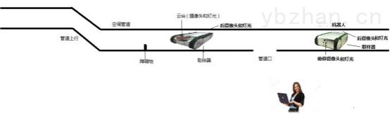 LB-CY06采样02.png