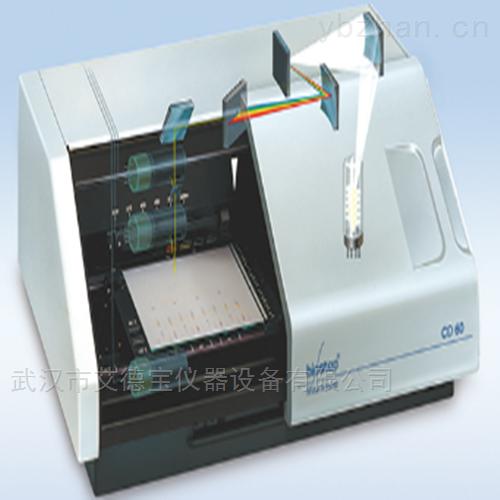薄层色谱扫描仪分析