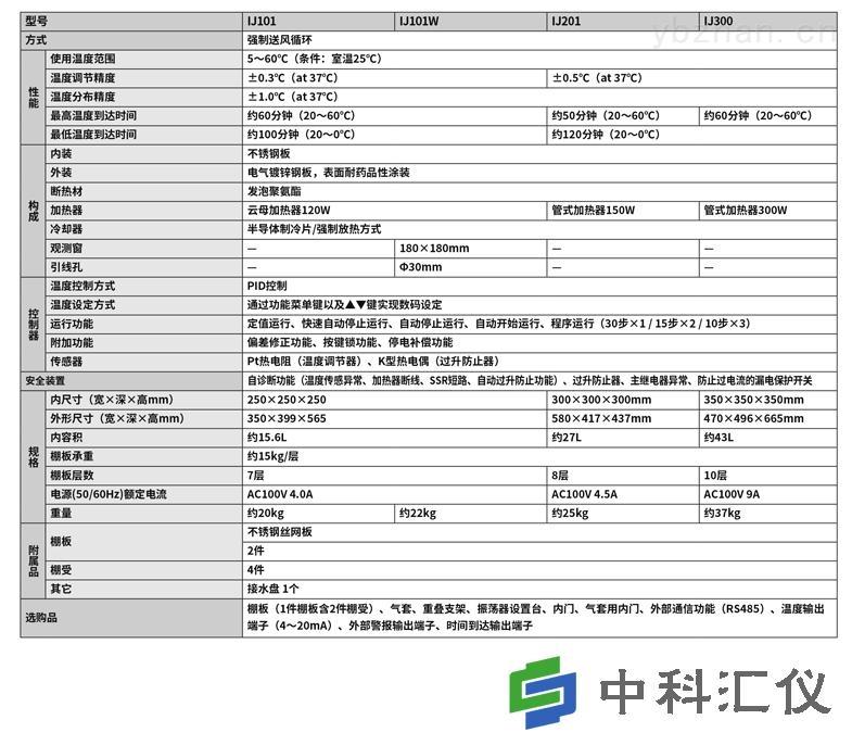 IJ101技术参数.jpg