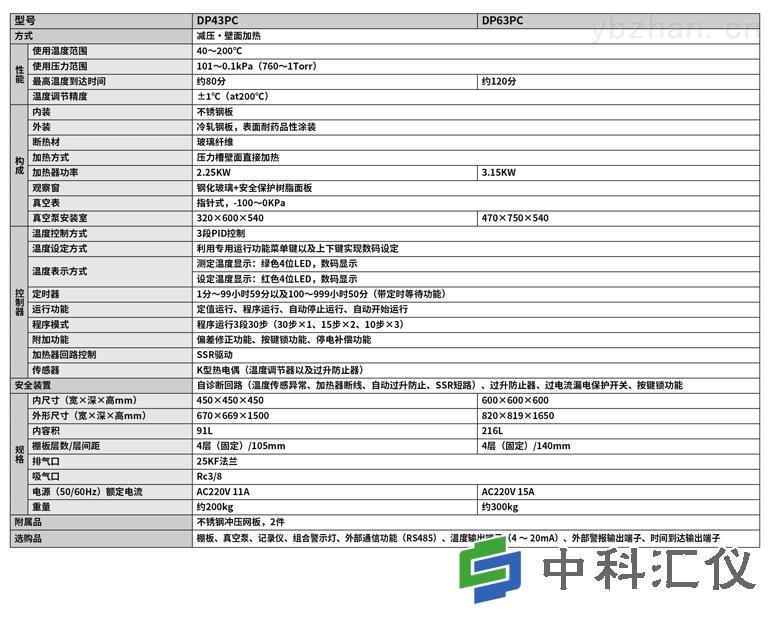 DP43PC技术参数.jpg