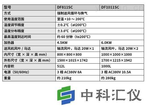 DF811SC技术参数.jpg