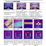 手动款定量应力分析仪东莞生产厂家