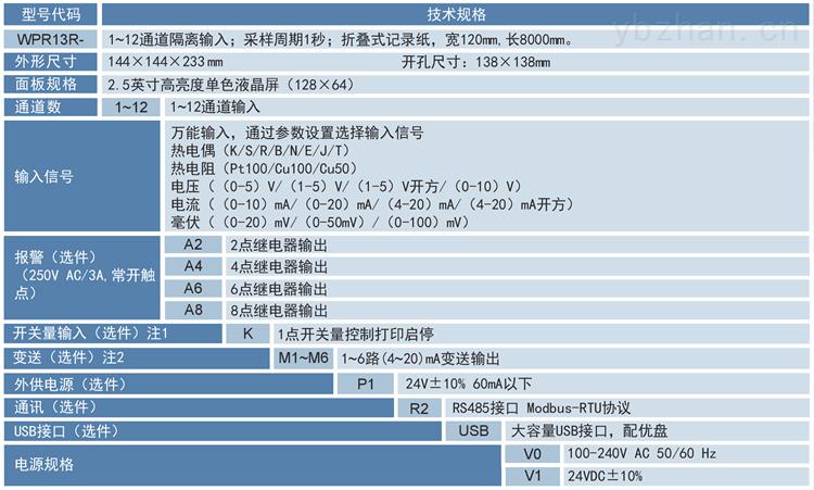 WPR13R选型.png