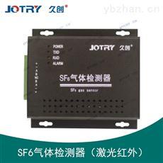 SF6气体检测器红外