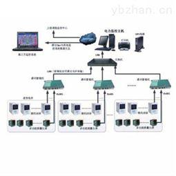 DNY-9000智能电力监控系统
