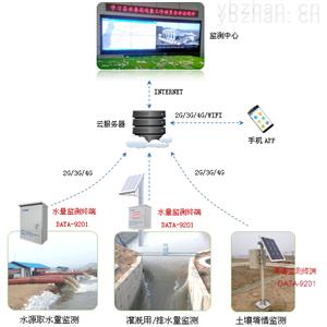农业灌溉水用远程监测系统