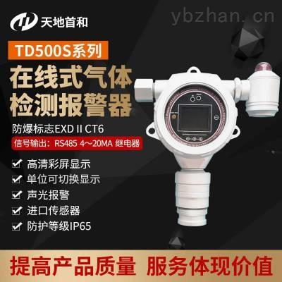 在线式甲硫醇气体浓度超标检测报警仪探头TD500S-CH4S气体测定仪