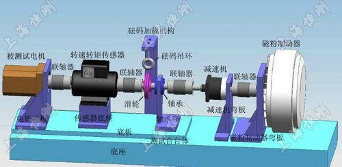 <strong>数字式电机力矩测量仪</strong>