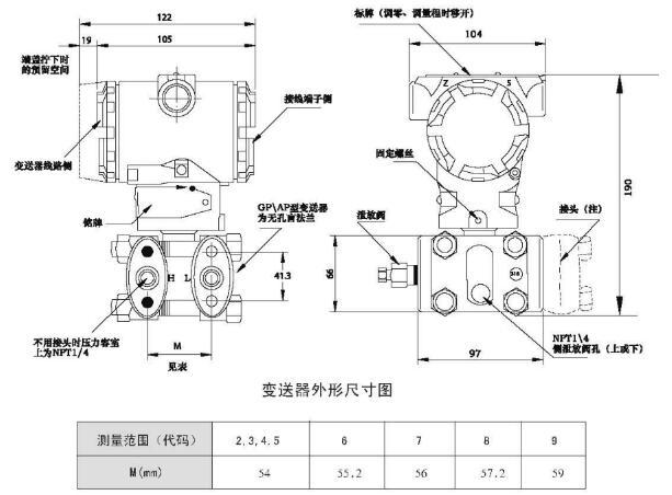 压力变送器外形尺寸与安装连接示意图