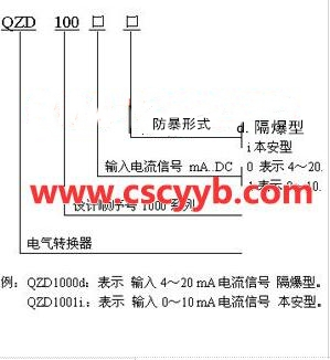 电气转换器选型表