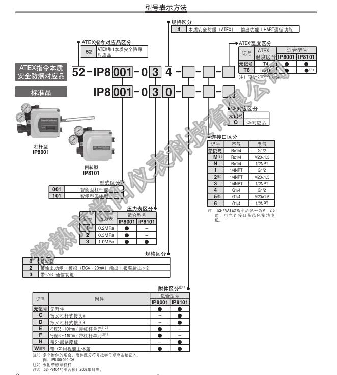 <strong>SMC回转型智能阀门定位器IP8101</strong>选型资料