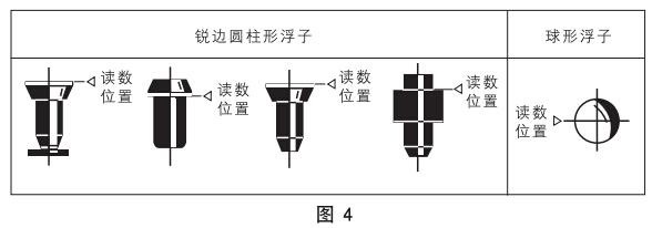 转子流量计的锥管图