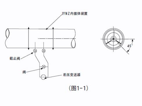 差压变送器好安装在内锥体装置的下方