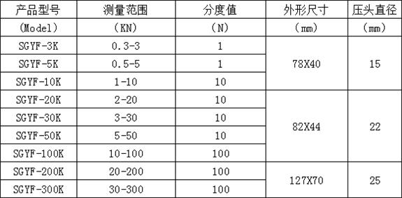 轮辐数显测力计