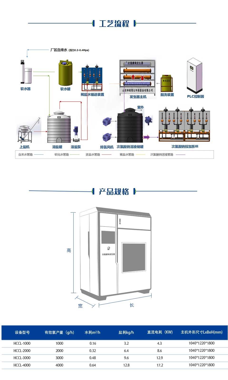 江苏次氯酸钠发生器