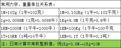 手持式小型数字推拉力计