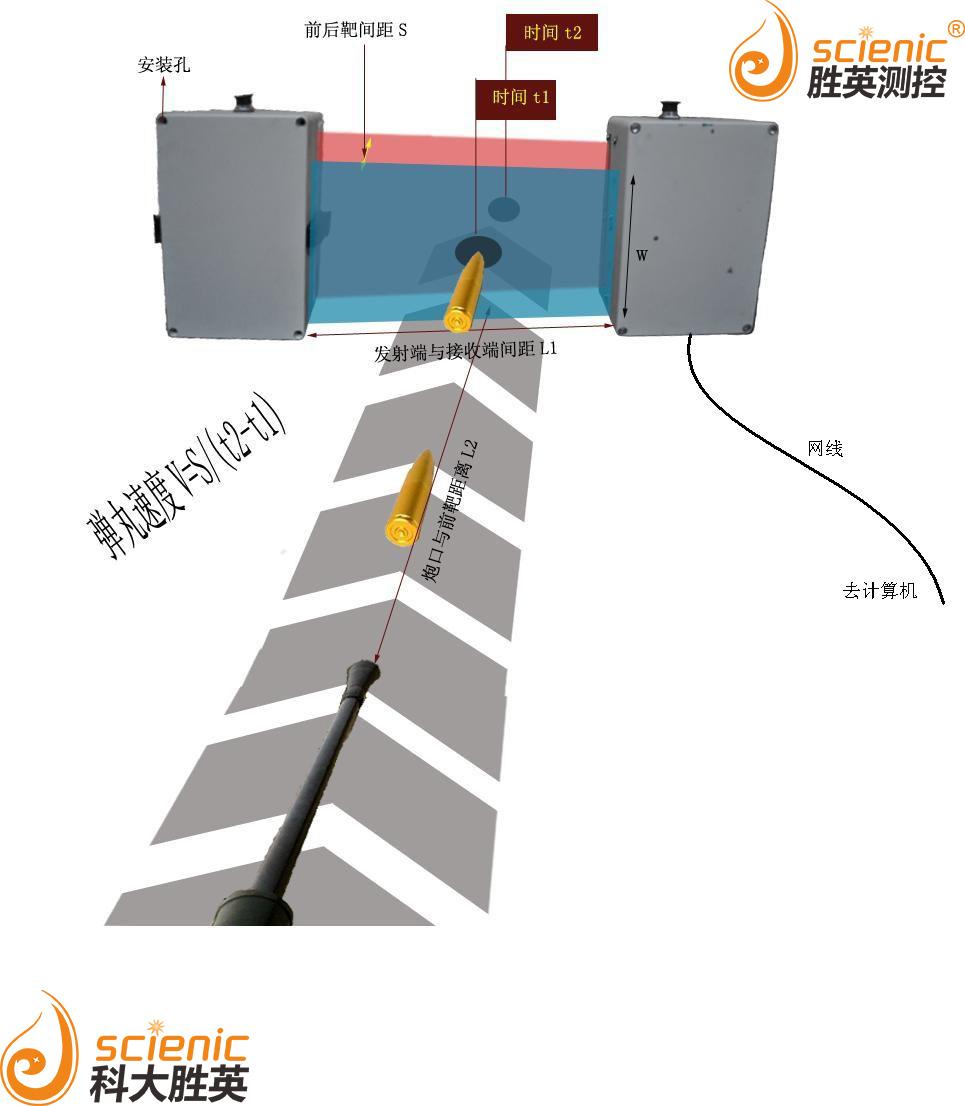 光幕靶介绍5.jpg
